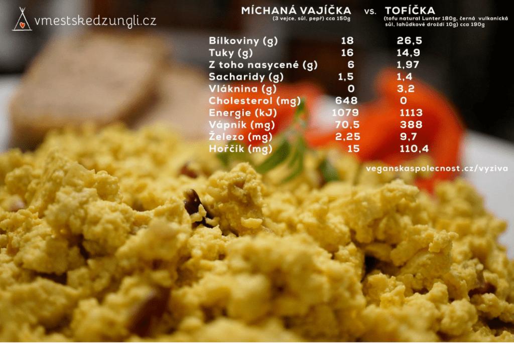 Veganské tofíčka jsou obdobou míchaných vajíček